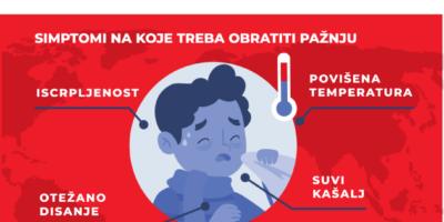 Savjeti koronavirus